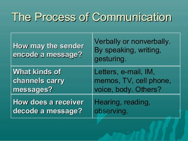 communication notes Ugc net paper1 notes and study material for communication.