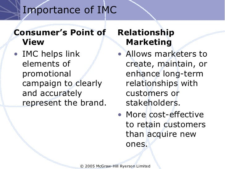 integrated marketing communications imc and customer And customer communications taking an integrated marketing communication approach throughout the integrated marketing communications.