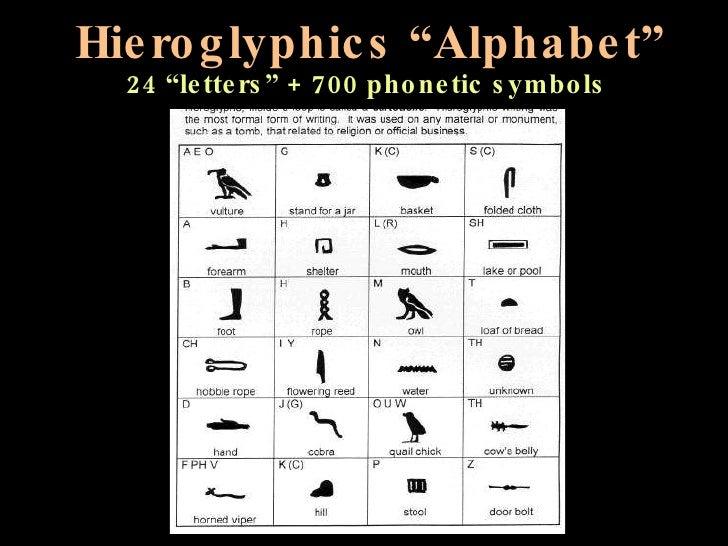 Ancient Egypt Letter Mersnoforum