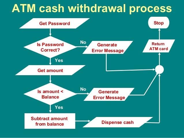calculating cash flow