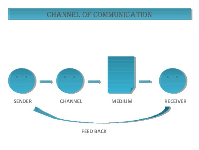 introduction to business communications Let us teach you about the communication methods used in business  work  environment are a combination of advanced technologies, the introduction of a.