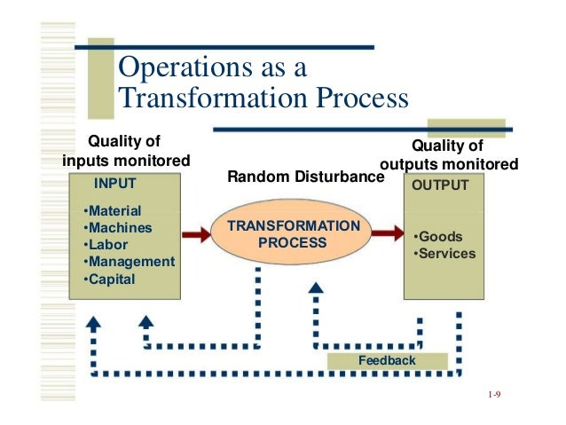 How Does IEKA Approach Operations Management?