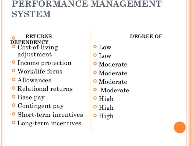 contingent reward system Monetary rewards can be a very powerful determinant of employee motivation and performance which, in turn, can lead to important returns in terms of firm-level performance.