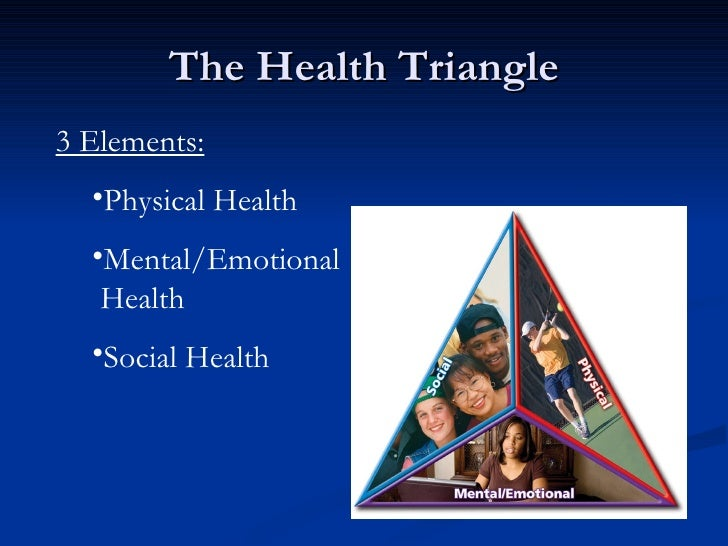 Chapter 1 Understanding Health and Wellness – Health Triangle Worksheet