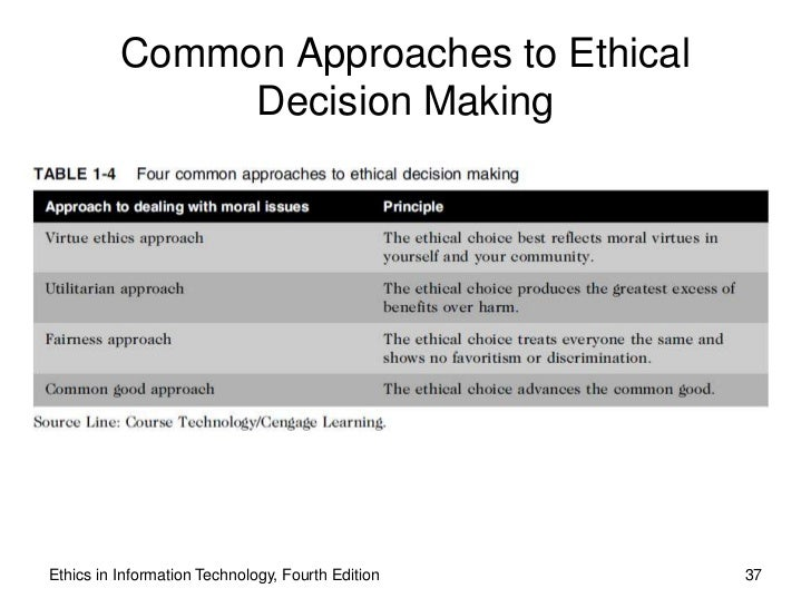 Ethical decision making essay