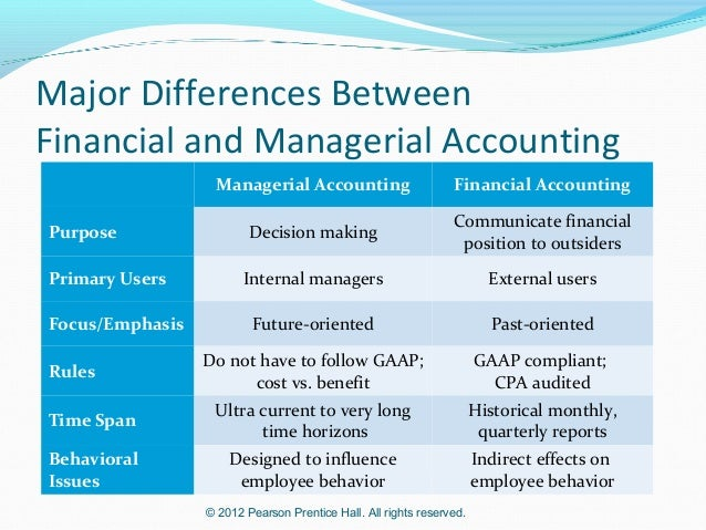 what additional financial and nonfinancial information would investors and creditors need to make in During the past few years, successful businesses have become more  be  broadened to make it more informative and useful to investors, creditors, and  their advisors  nonfinancial as well as financial information and to provide  forward-looking  operating data can provide information to users before the  effects of events.