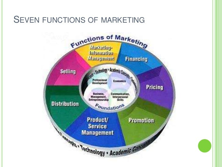 functions of marketing Learning about, and understanding the competitive landscape is also an important function of the marketing department marketers should be the go to people within an organization to answer the following types of questions: who is the competition (both direct.