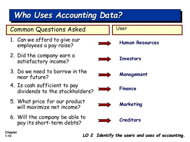 basic questions on accounting with answer pdf