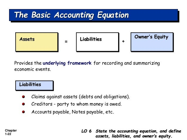 basic accounting (last updated on: march 1, 2018)lesson 1 in the basic accounting series: understanding basic accounting concepts is a must for every small business owner even if you.