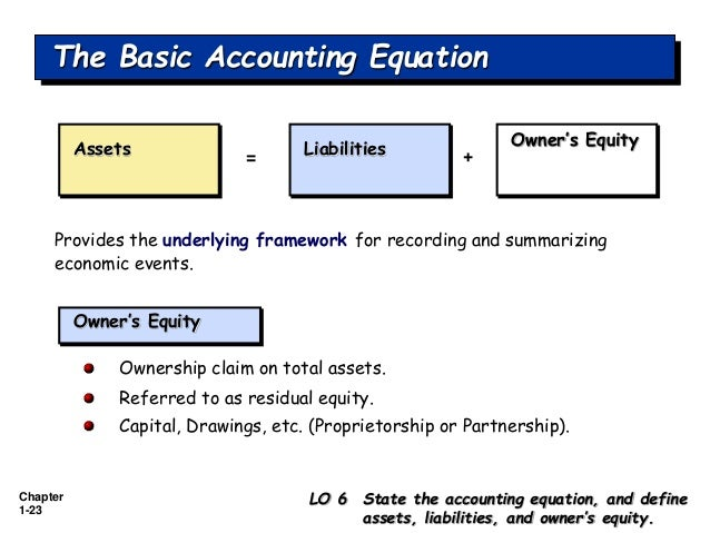an introduction to accounting equation