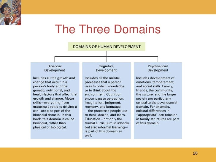 """the three domains of development are What are some of the developmental milestones my child should reach by three to four years of age with your child's third birthday, the """"terrible twos"""" are officially over and the """"magic."""