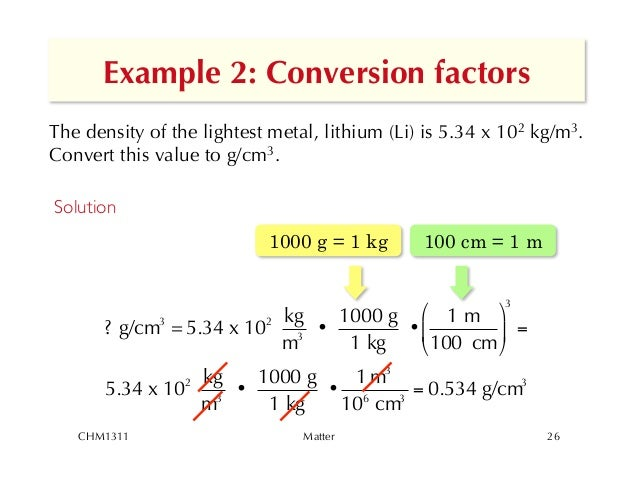 1 kg conversion images reverse search - Liter to kg conversion calculator ...