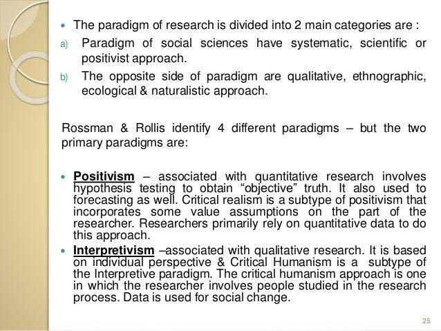 define positivist research Positivism definition: positivism is the state of being certain or very confident of something (noun) an example of positivism is a christian being absolutely certain there is a god definitions positivism pos  iv sm use positivism in a sentence noun positivism is the state of being certain or very confident of something.