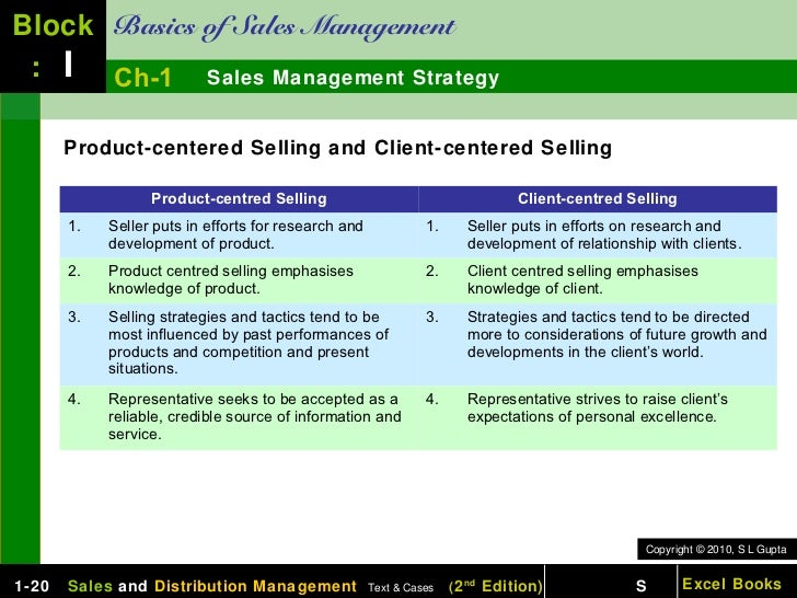 Sales management reference text