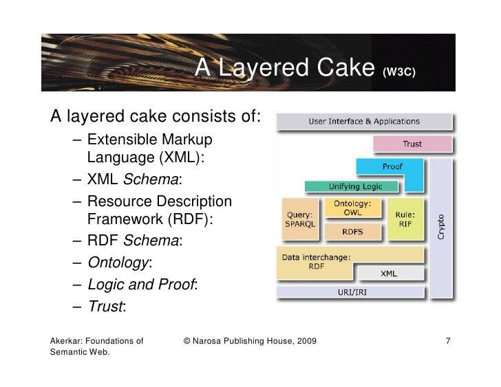 A Layered Cake (W3C)A layered cake consists of:     – Extensible Markup       Language (XML):     – XML Schema:     – Reso...