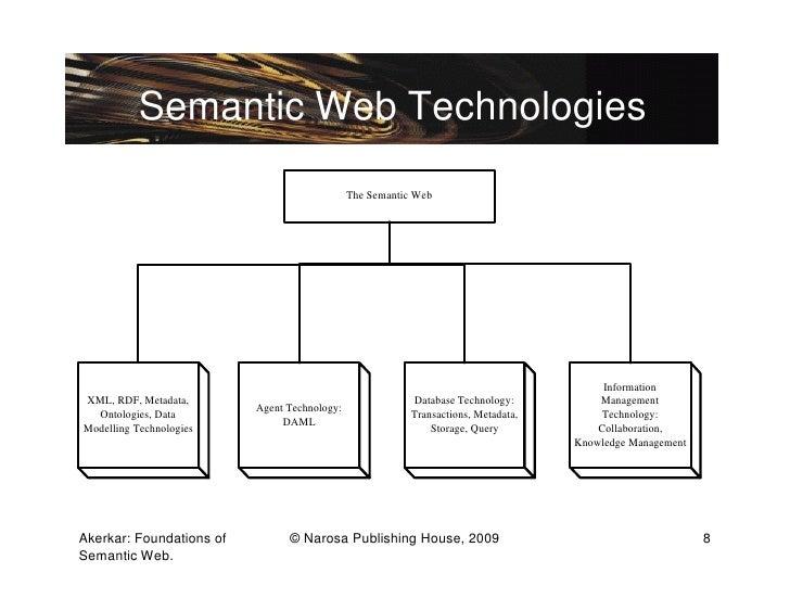 Semantic Web Technologies                                              The Semantic Web                                   ...
