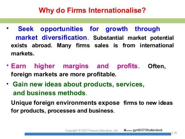motives of international business