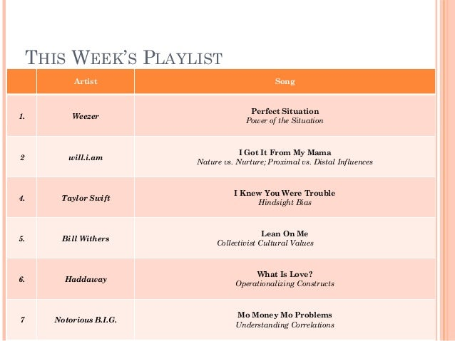 THIS WEEK'S PLAYLIST 1 Artist Song 1. Weezer Perfect Situation Power of the Situation 2 will.i.am I Got It From My Mama Na...