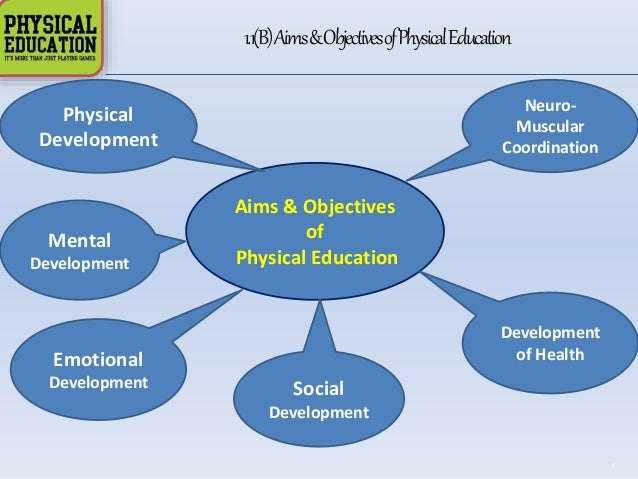 chapter 1 changing trends and carrier in physical education