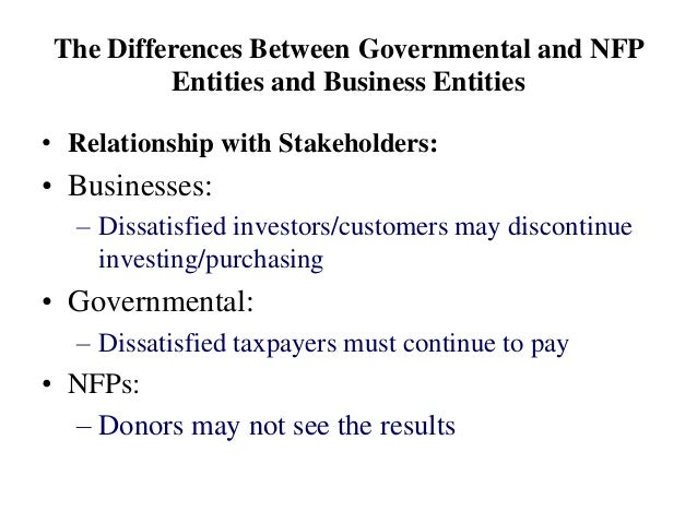 The Differences Between Governmental and NFP Entities and Business Entities • Relationship with Stakeholders: • Businesses...