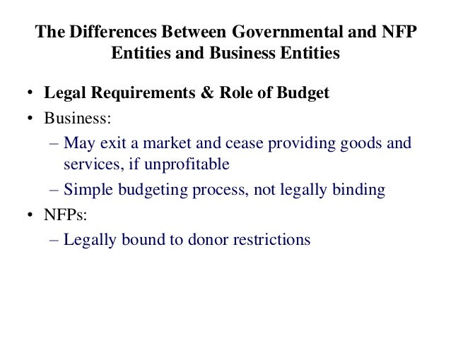 The Differences Between Governmental and NFP Entities and Business Entities • Legal Requirements & Role of Budget • Busine...
