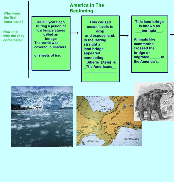 America In The Beginning<br />Who were the first Americans?<br />This land bridge is known as ___beringia___.<br />Animals...