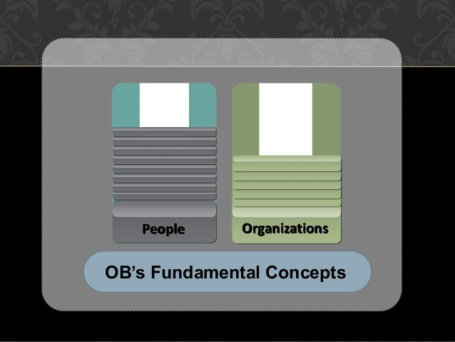 the dynamics of people and organizations Differences and changes in organizational proximity (organizational proximity) the dynamics of organizational proximity imagine three different scenarios for a hypothetical organization of a thousand people working together in a single physical location in the first scenario employees are engaged in work at.