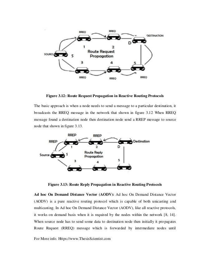 Thesis ad hoc network