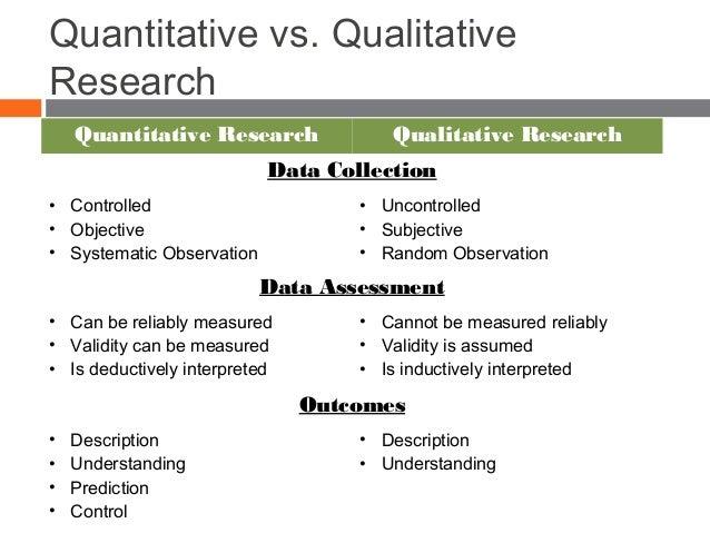 Quantitative vs. Qualitative Research Quantitative Research Qualitative Research Data Collection • Controlled • Objective ...