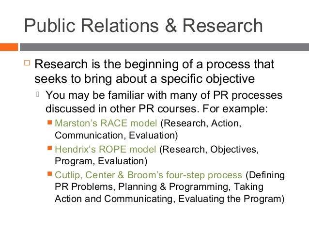 Understanding Public Relations Research