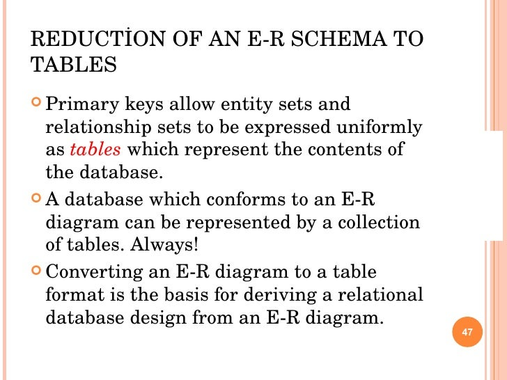 Converting an extended e r model into a relational database design