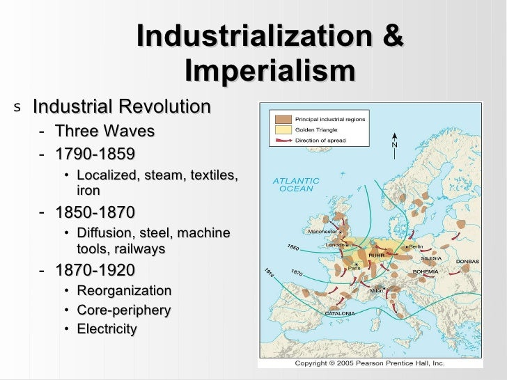 New imperialism 1870 1920