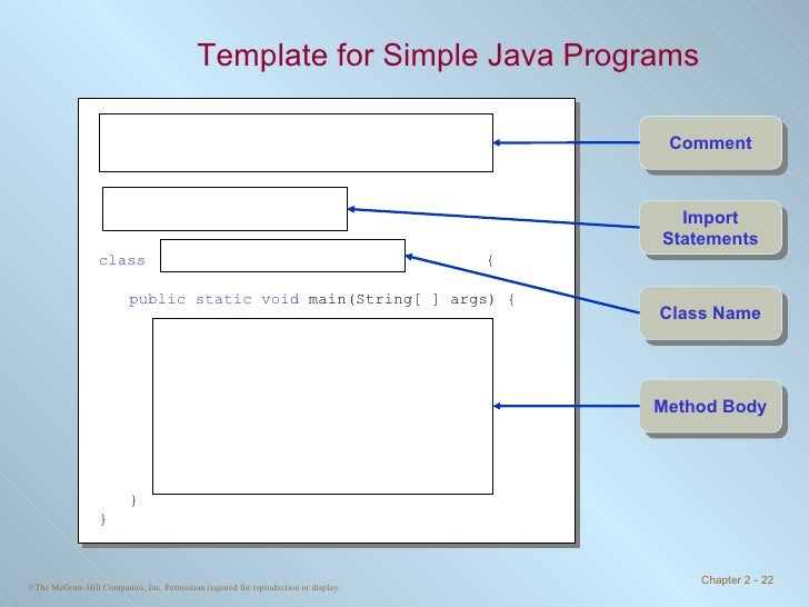 Chapter 2 - Getting Started with Java
