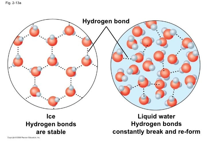 sodium chloride and water different concentrations But also rivers and lakes contain significant amounts of sodium concentrations sodium compounds serve many different sodium chloride from water.