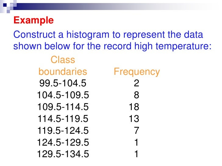 Histogram<br />A histogram is a graph that displays the data by using contiguous vertical bars (unless the frequency of a ...