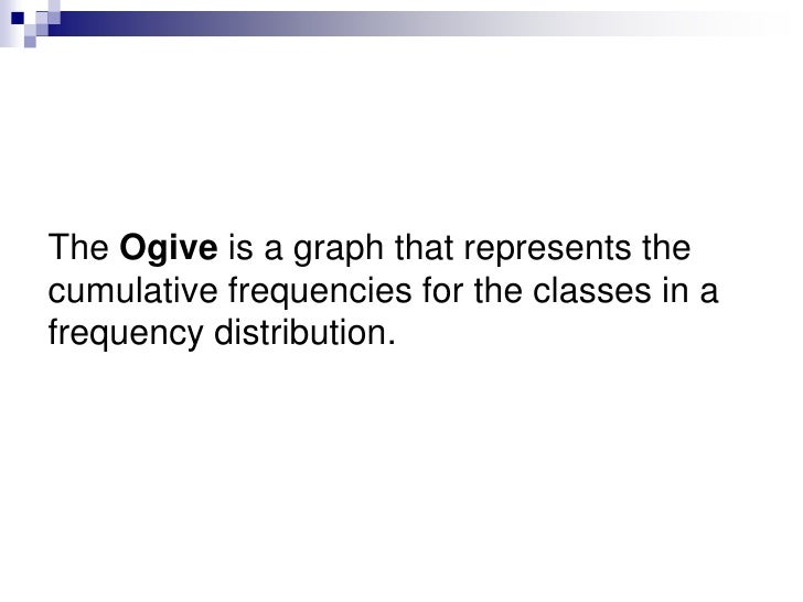18<br />Frequency Polygone<br />15<br />12<br />9<br />6<br />3<br />99.5<br />109.5<br />104.5<br />124.5<br />119.5<br /...
