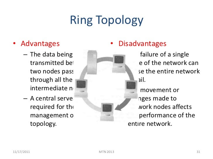 advantage and disadvantage token ring Introduction fddi - fiber distributed data interface is often used for mans or larger lans to connect several buildings in an office complex it makes use of a token passing strategy, but its implementation and topology differ from a token ring.