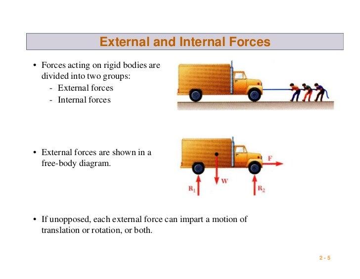 internal and external forces for starbucks Strategic management process: strategy formulation  internal analysis external analysis  (porter™s five forces model) 3 the external factor evaluation matrix.