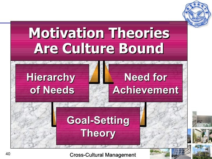 motivation is culture bound Early theories y bcontemporary theories various theores of motivation y all the theories of motivation can be  motivation theories are culture bound hierarchy of.