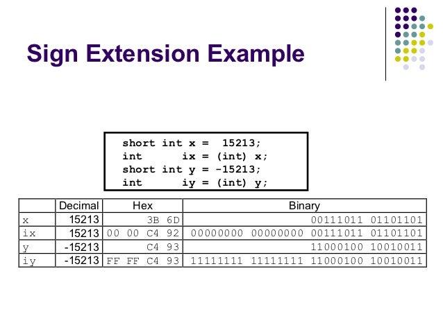 Sign Extension Example              short int x = 15213;              int      ix = (int) x;              short int y = -1...