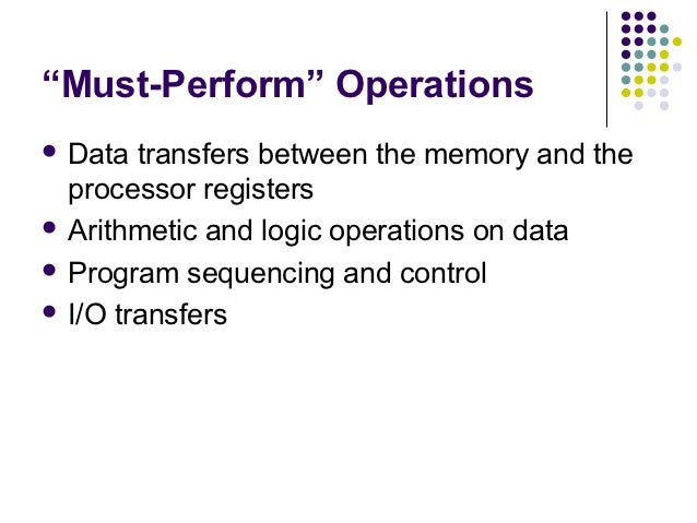 """""""Must-Perform"""" Operations Data  transfers between the memory and the  processor registers Arithmetic and logic operation..."""