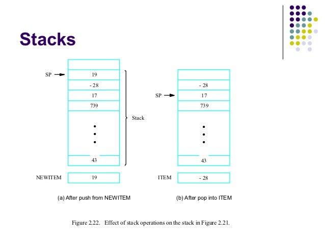 Stacks   SP                19                    - 28                                           - 28                     1...