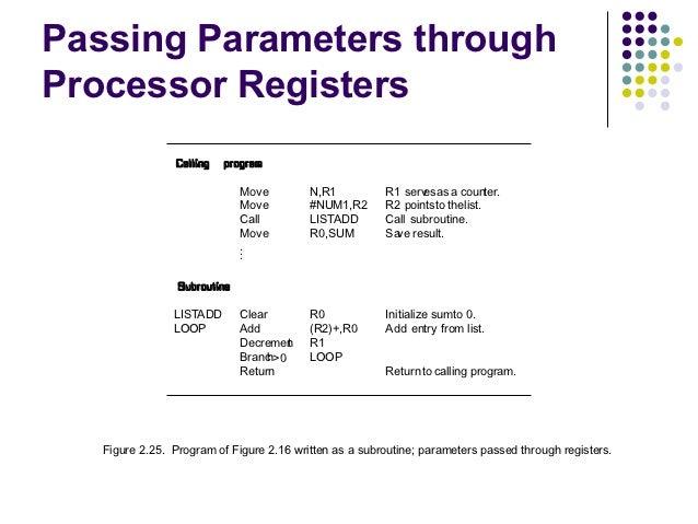 Passing Parameters throughProcessor Registers                 Calling   program                              Move         ...
