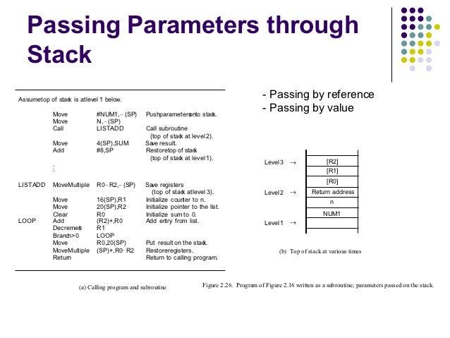Passing Parameters through   StackAssumetop of stac is atlevel 1 below.                k                                  ...