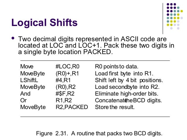Logical Shifts   Two decimal digits represented in ASCII code are    located at LOC and LOC+1. Pack these two digits in  ...