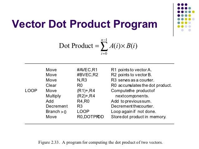 Vector Dot Product Program                                           n −1                    Dot Product = ∑ A(i ) × B (i ...