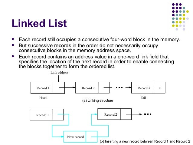 Linked List   Each record still occupies a consecutive four-word block in the memory.   But successive records in the or...