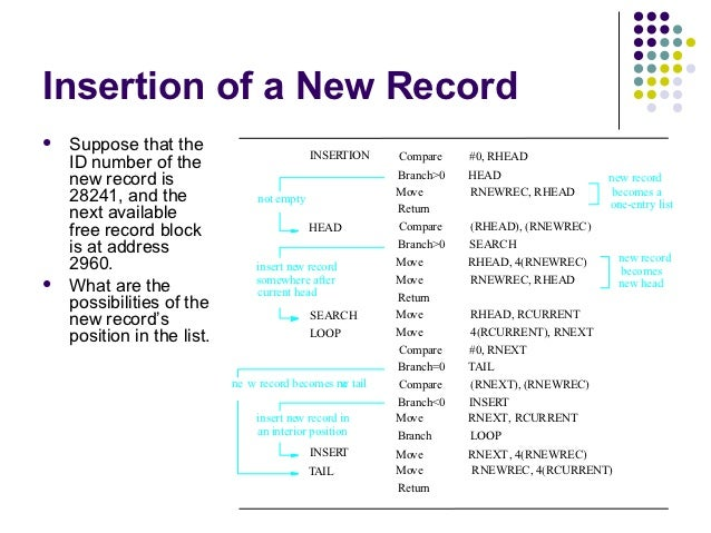 Insertion of a New Record   Suppose that the                         INSERTION    Compare    #0, RHEAD    ID number of th...