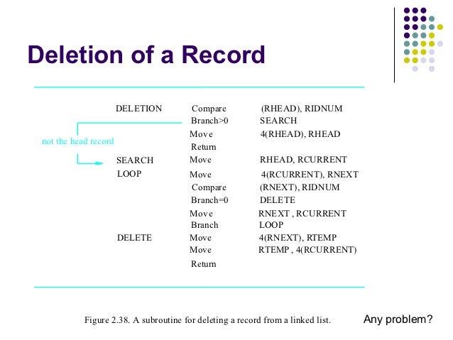 Deletion of a Record                       DELETION         Compare            (RHEAD), RIDNUM                            ...