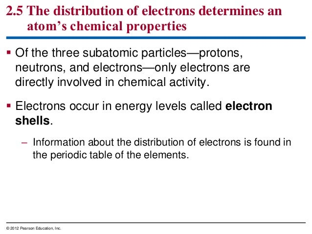 Subatomic Particles Determines The Chemical Properties